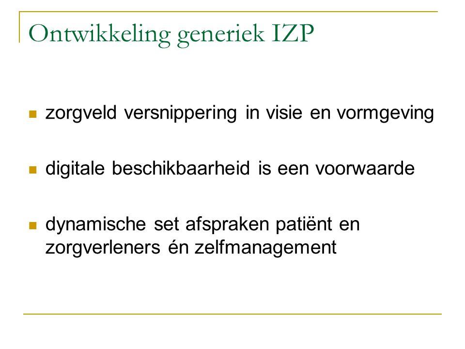 Ontwikkeling generiek IZP zorgveld versnippering in visie en vormgeving digitale beschikbaarheid is een voorwaarde dynamische set afspraken patiënt en