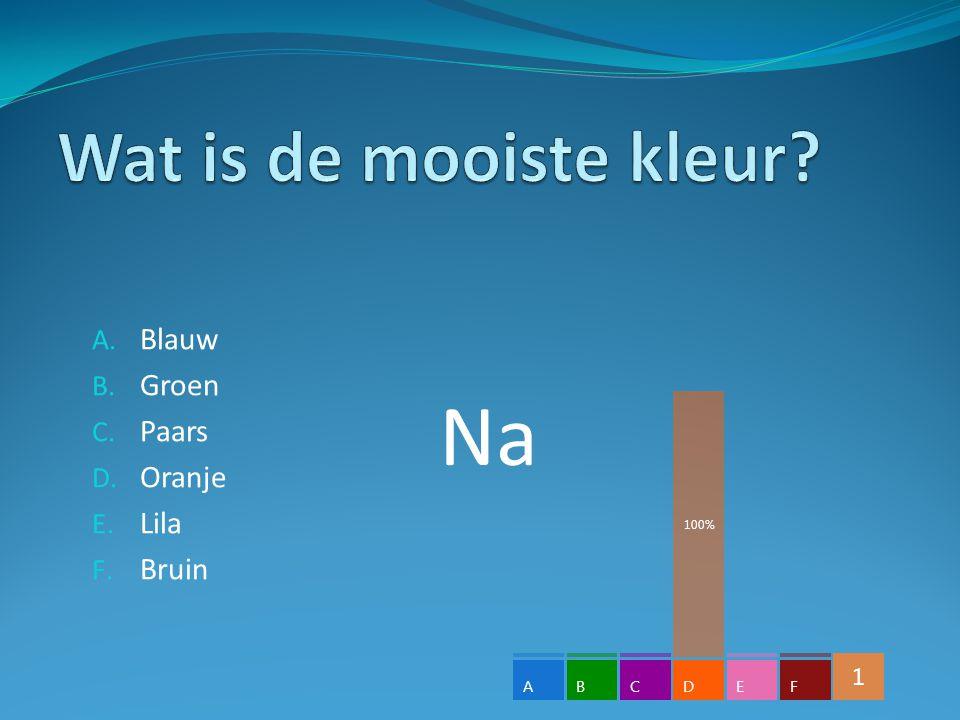 A. Blauw B. Groen C. Paars D. Oranje E. Lila F. Bruin 1 ABC 100% DEF Na
