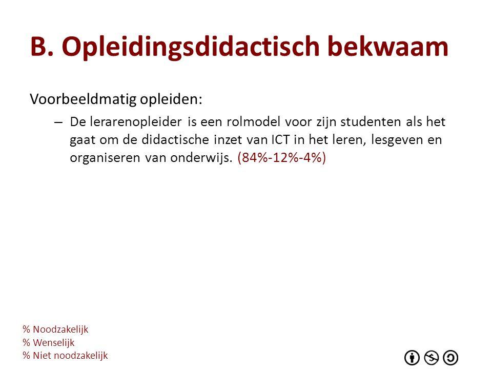 B. Opleidingsdidactisch bekwaam Voorbeeldmatig opleiden: – De lerarenopleider is een rolmodel voor zijn studenten als het gaat om de didactische inzet