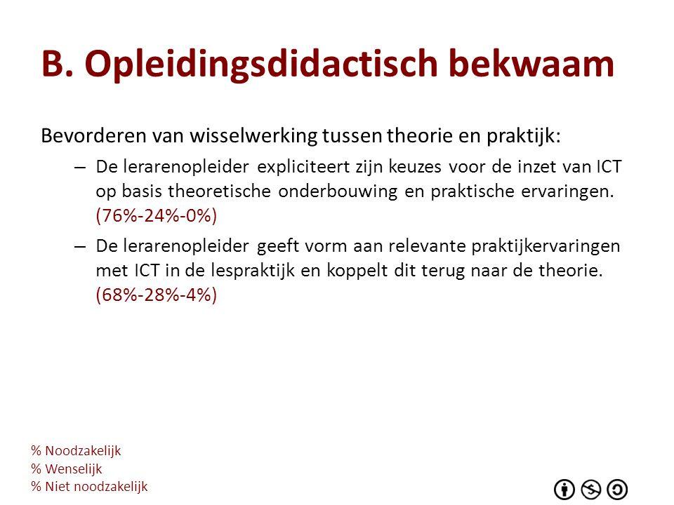 B. Opleidingsdidactisch bekwaam Bevorderen van wisselwerking tussen theorie en praktijk: – De lerarenopleider expliciteert zijn keuzes voor de inzet v