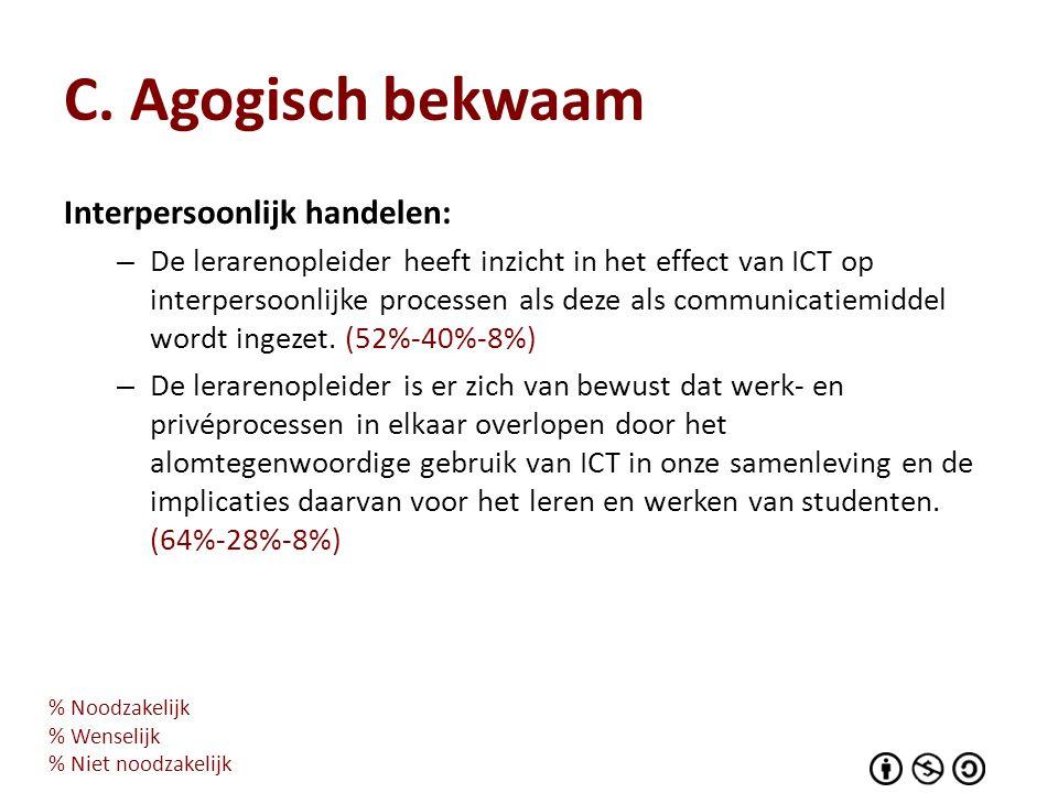 C. Agogisch bekwaam Interpersoonlijk handelen: – De lerarenopleider heeft inzicht in het effect van ICT op interpersoonlijke processen als deze als co