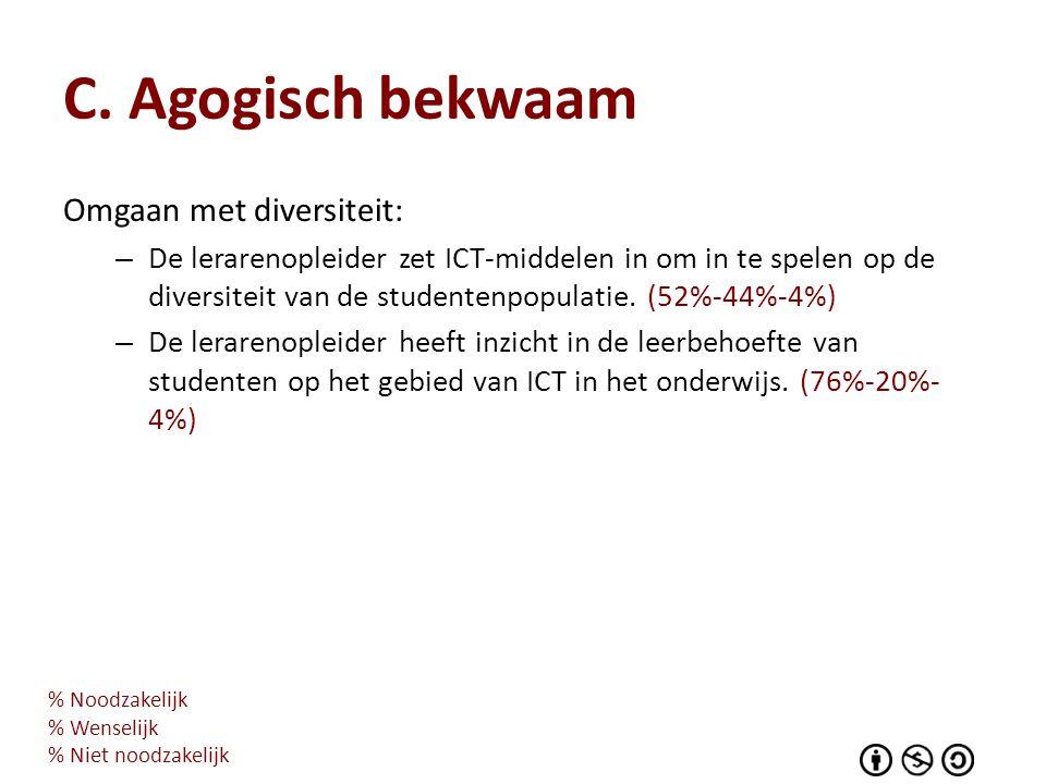 C. Agogisch bekwaam Omgaan met diversiteit: – De lerarenopleider zet ICT-middelen in om in te spelen op de diversiteit van de studentenpopulatie. (52%