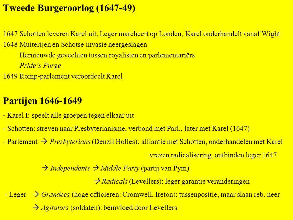 Chronologie Commonwealth (1649-1653) 1649Executie Karel I.