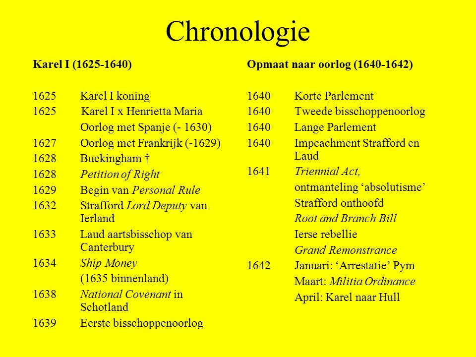 Chronologie Karel I (1625-1640) 1625Karel I koning 1625 Karel I x Henrietta Maria Oorlog met Spanje (- 1630) 1627 Oorlog met Frankrijk (-1629) 1628Buc