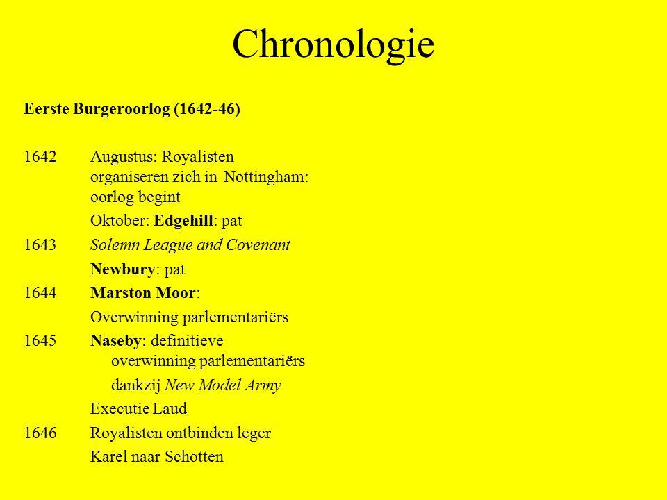 Chronologie Eerste Burgeroorlog (1642-46) 1642Augustus: Royalisten organiseren zich in Nottingham: oorlog begint Oktober: Edgehill: pat 1643Solemn Lea