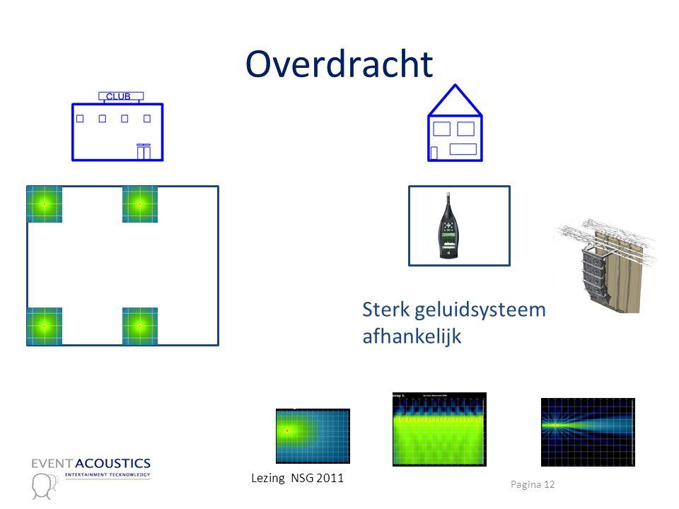 Overdracht Sterk geluidsysteem afhankelijk Pagina 12 Lezing NSG 2011