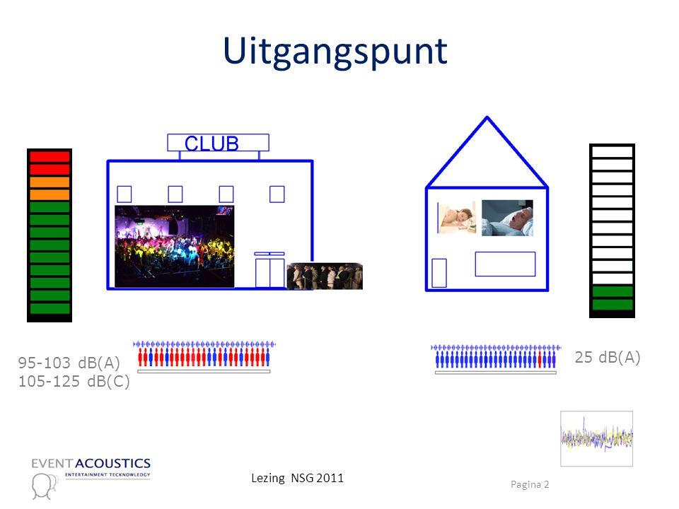 Uitgangspunt Pagina 2 95-103 dB(A) 105-125 dB(C) 25 dB(A) Lezing NSG 2011