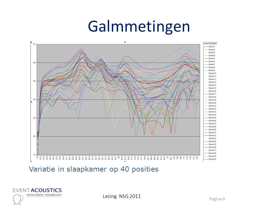 Galmmetingen Variatie in slaapkamer op 40 posities Pagina 6 Lezing NSG 2011