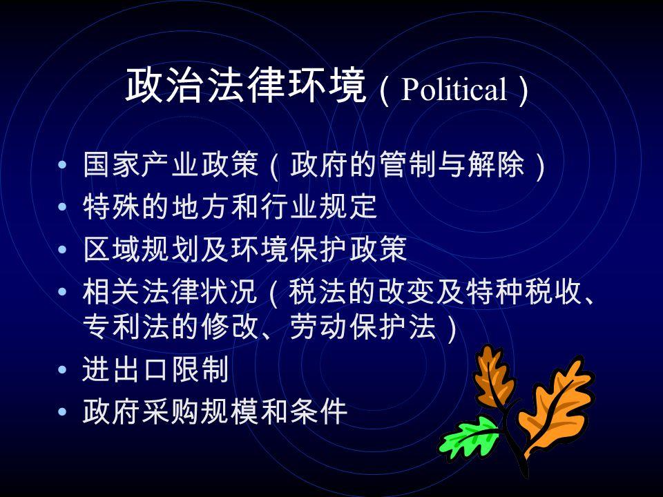 企业宏观环境分析 ( PEST ) 图 政治环境( political ) : 国家政策、政府管制、 立法、国家政局 …… 经济环境( economic ): 经济增长率、财政和货币政 策、利率、汇率、消费、投 资、通货膨胀 …… 社会文化环境( social & cultural ): 教育水平、生活方式、社会价 值观、工作习惯、社会习 俗 …… 技术环境( technological ): 技术总体水平、技术突破、产 品寿命周期、技术变化速 度 …… 企业