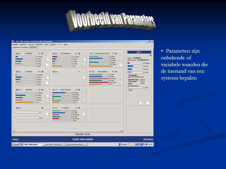 Parameters zijn onbekende of variabele waarden die de toestand van een systeem bepalen