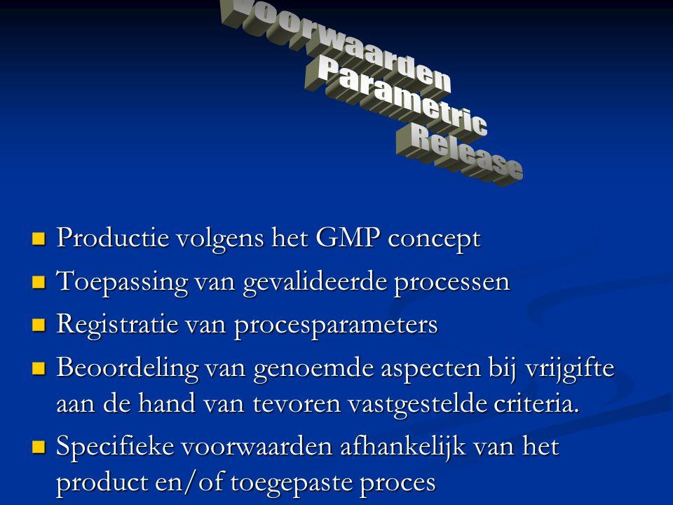 Productie volgens het GMP concept Productie volgens het GMP concept Toepassing van gevalideerde processen Toepassing van gevalideerde processen Regist