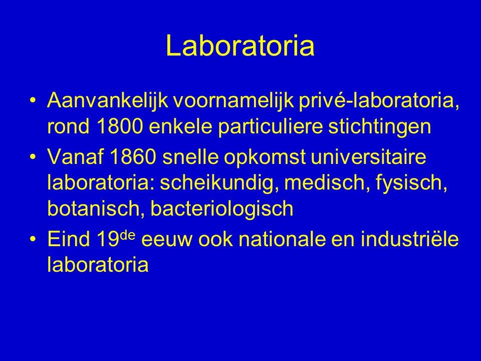 Laboratoria Aanvankelijk voornamelijk privé-laboratoria, rond 1800 enkele particuliere stichtingen Vanaf 1860 snelle opkomst universitaire laboratoria