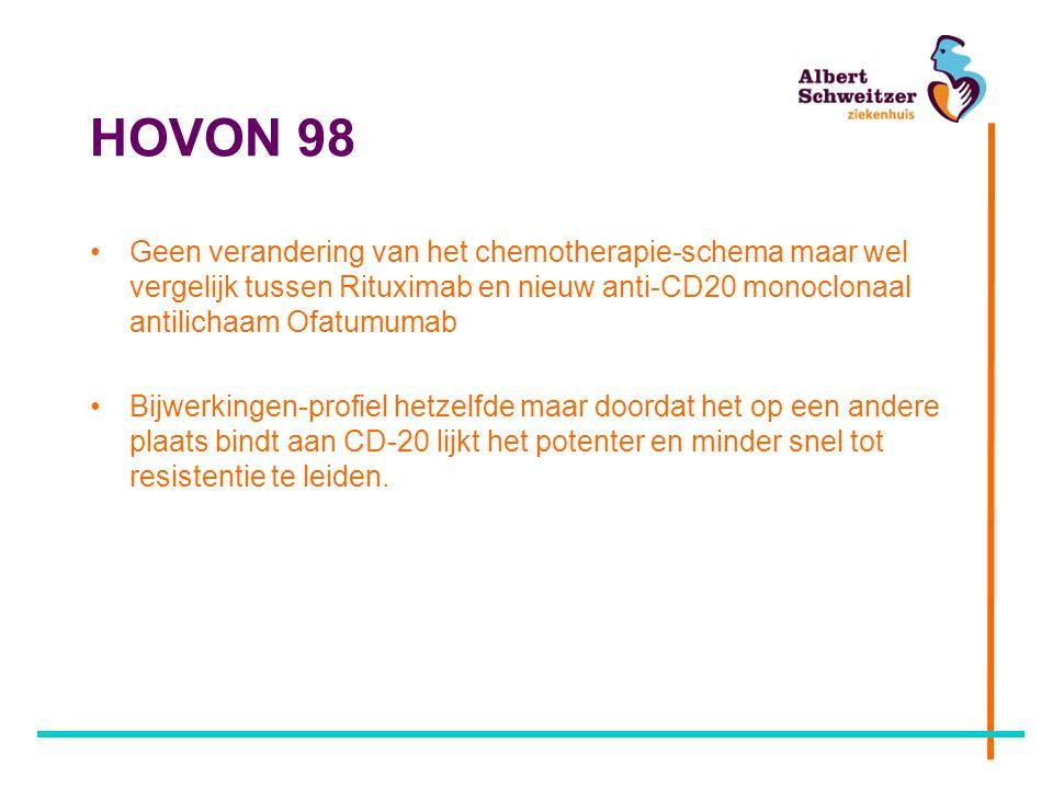 HOVON 98 Geen verandering van het chemotherapie-schema maar wel vergelijk tussen Rituximab en nieuw anti-CD20 monoclonaal antilichaam Ofatumumab Bijwerkingen-profiel hetzelfde maar doordat het op een andere plaats bindt aan CD-20 lijkt het potenter en minder snel tot resistentie te leiden.