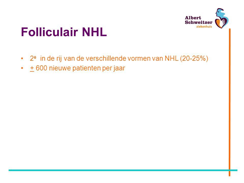 Folliculair NHL 2 e in de rij van de verschillende vormen van NHL (20-25%) + 600 nieuwe patienten per jaar