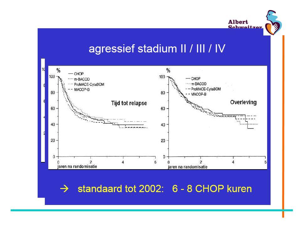 CHOP  rituximab first-line (GELA-LNH 98.5): 5-year OS p<0.007 R-CHOP 58% CHOP 45% 01 23 4 56 7 100 80 60 40 20 0 OS (%) Years Feugier P, et al.