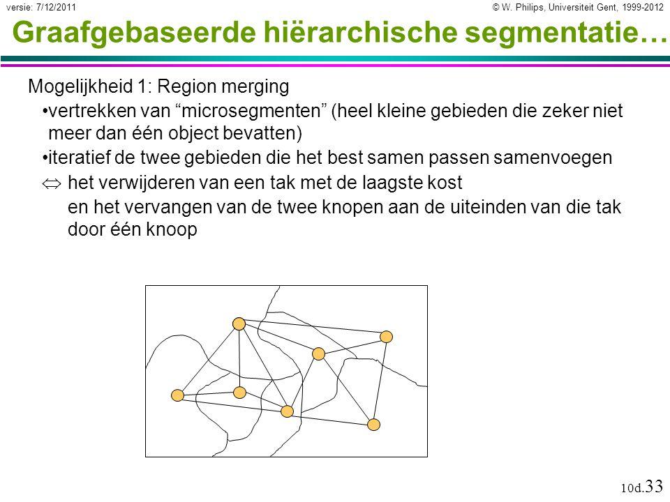 © W. Philips, Universiteit Gent, 1999-2012versie: 7/12/2011 10d. 33 Graafgebaseerde hiërarchische segmentatie… Mogelijkheid 1: Region merging vertrekk