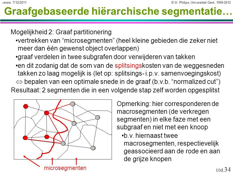 © W. Philips, Universiteit Gent, 1999-2012versie: 7/12/2011 10d. 34 Graafgebaseerde hiërarchische segmentatie… Mogelijkheid 2: Graaf partitionering ve