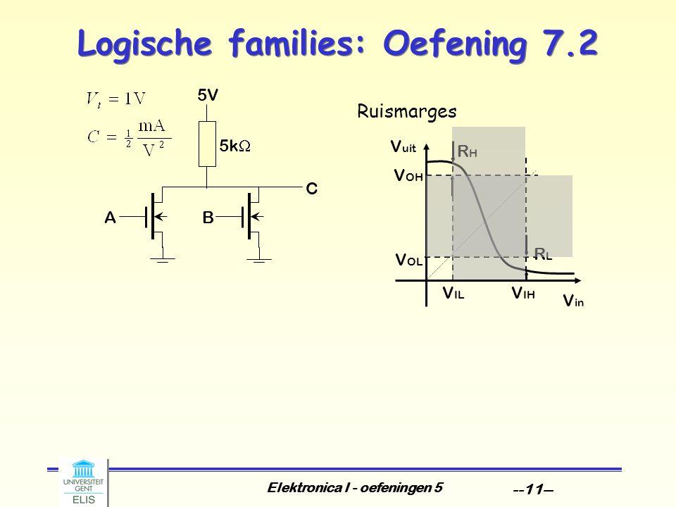 Elektronica I - oefeningen 5 --11-- Logische families: Oefening 7.2 C 5V 5k  AB Ruismarges V in V uit V IL V OL V OH V IH RHRH RLRL