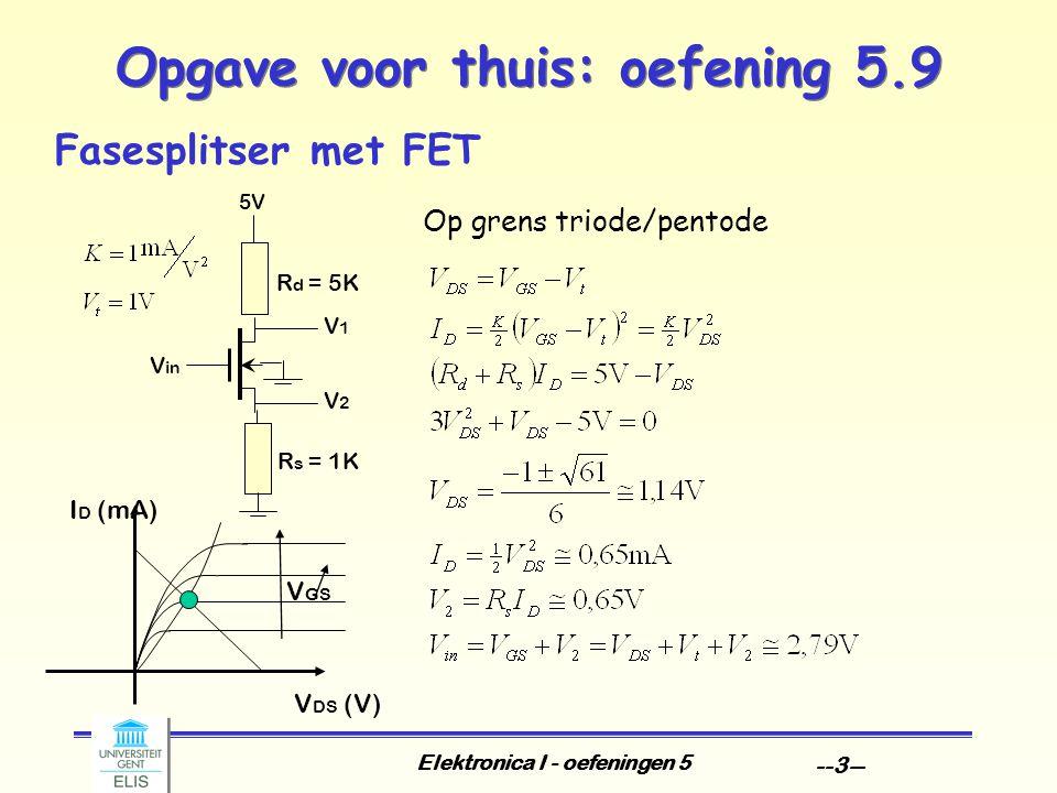 Elektronica I - oefeningen 5 --3-- Opgave voor thuis: oefening 5.9 Fasesplitser met FET V DS (V) I D (mA) V GS Op grens triode/pentode 5V V in R d = 5K V1V1 R s = 1K V2V2