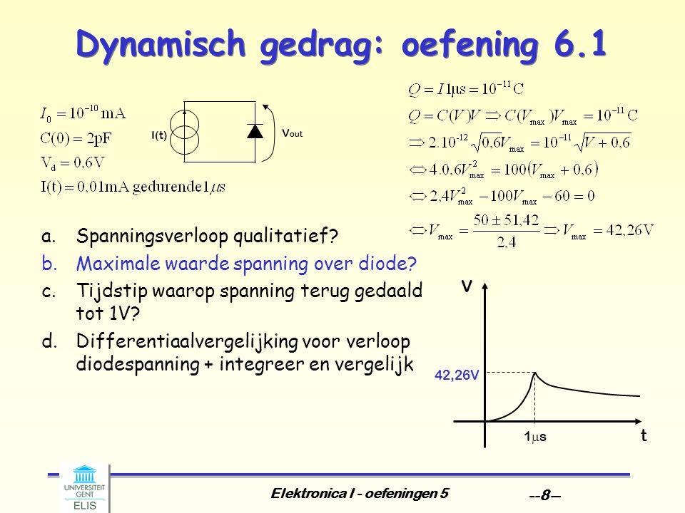 Elektronica I - oefeningen 5 --8-- Dynamisch gedrag: oefening 6.1 42,26V 1s1s V out I(t) a.Spanningsverloop qualitatief.