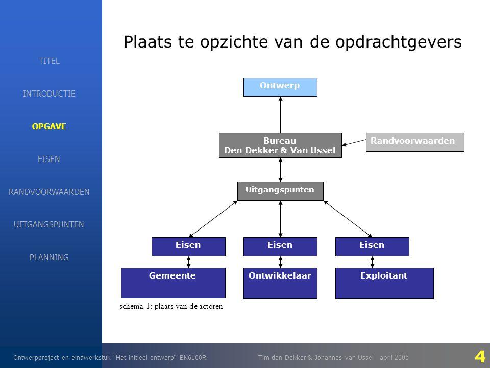 EISEN Ontwerpproject en eindwerkstuk Het initieel ontwerp BK6100RTim den Dekker & Johannes van Ussel april 2005 INTRODUCTIE OPGAVE RANDVOORWAARDEN EISEN UITGANGSPUNTEN PLANNING TITEL GemeenteOntwikkelaarExploitant Bureau Den Dekker & Van Ussel Ontwerp Randvoorwaarden Eisen Uitgangspunten schema 1: plaats van de actoren Plaats te opzichte van de opdrachtgevers 4