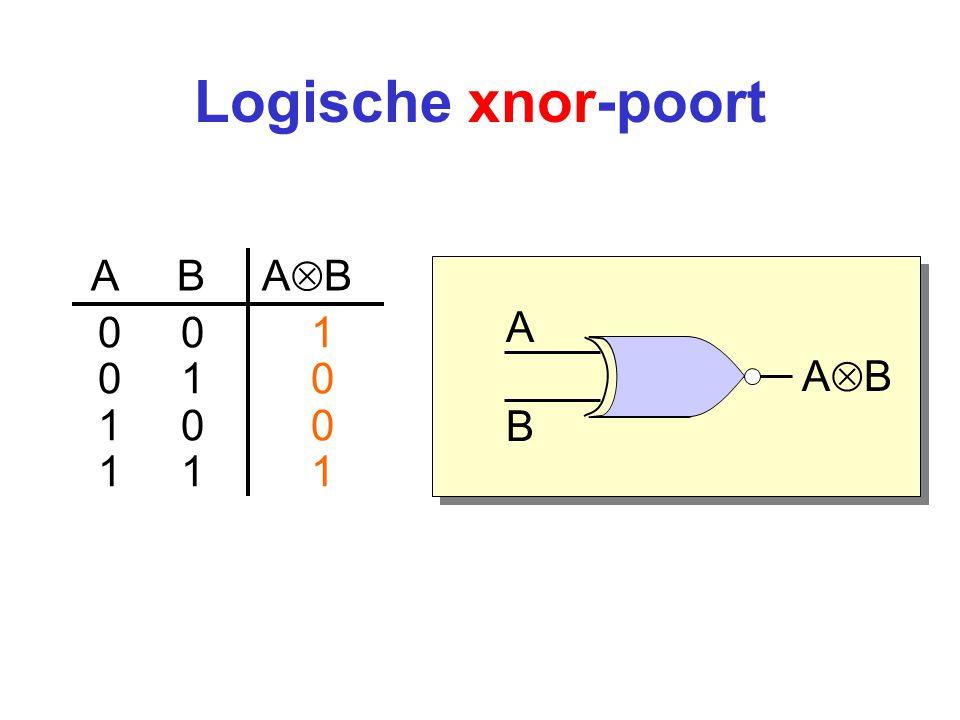 Voorbeeld AF A F 0101 A B AB 0 0 0 0 1 0 1 0 0 1 1 1 0 1 = A A F