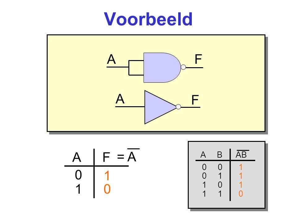 Voorbeeld A B F