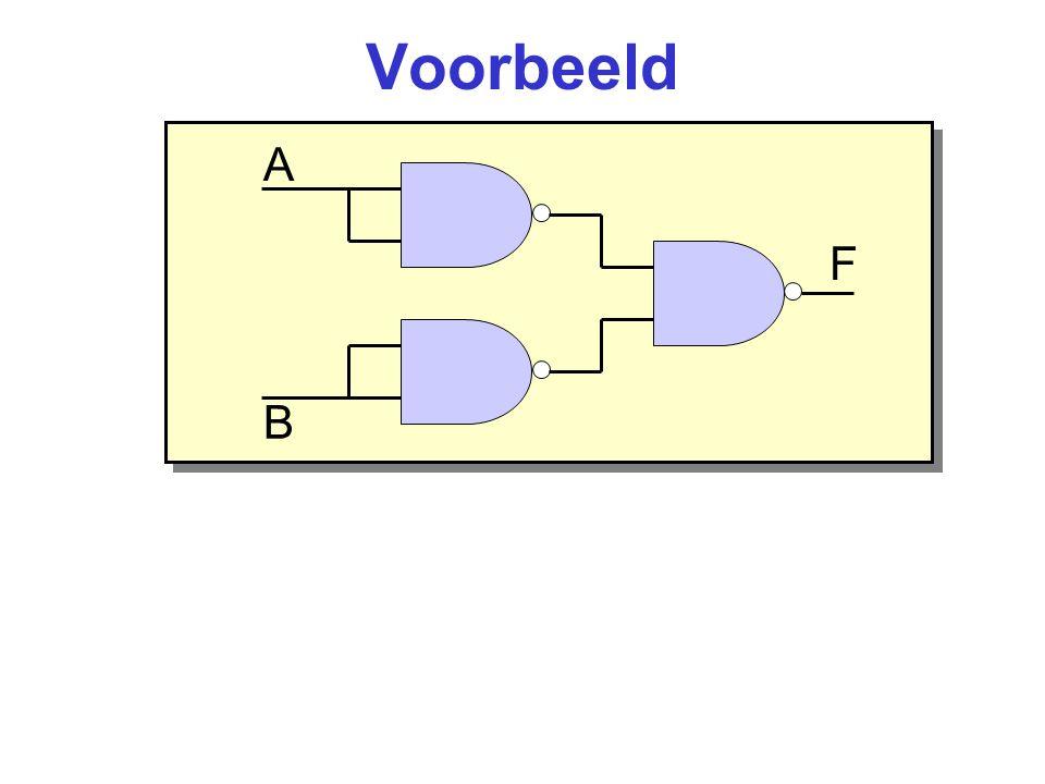 A B A B F 0 0 1 1 0 1 0 1 1 1 F A B AB 0 0 1 0 1 1 1 0 1 1 1 0