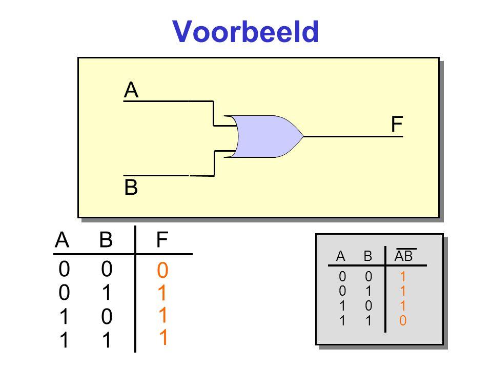 Voorbeeld A B F A B F