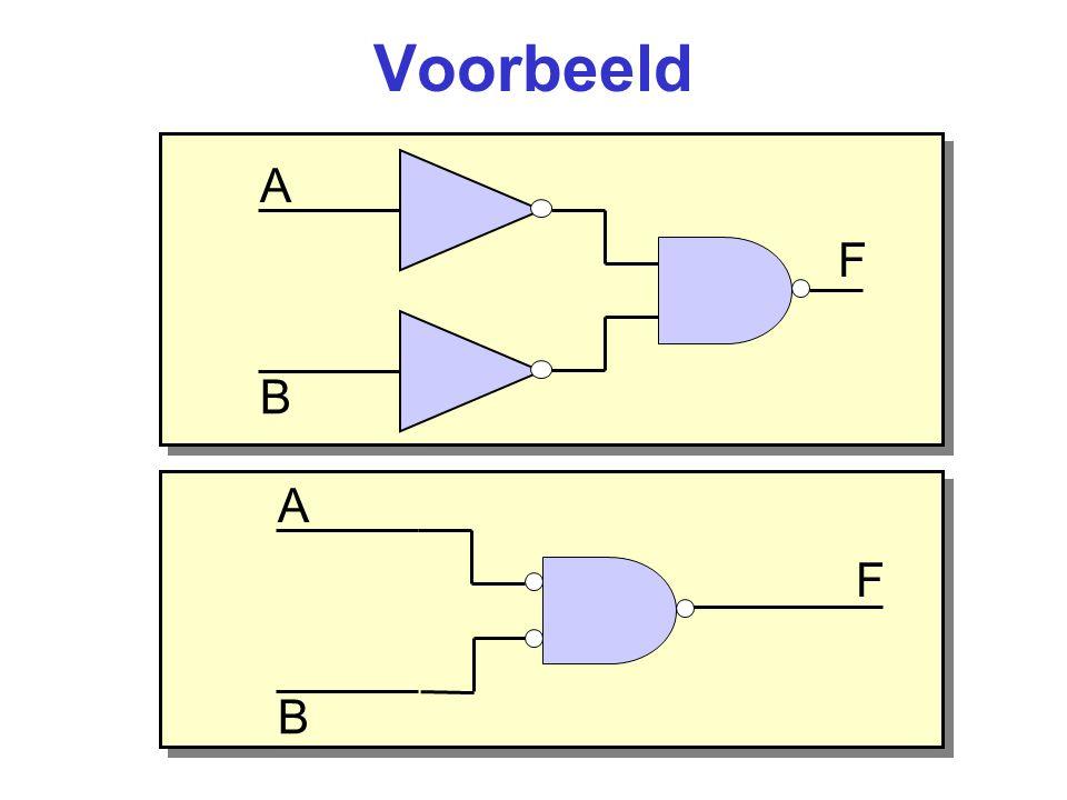 Wetten van De Morgan A + B = A B AB = A + B