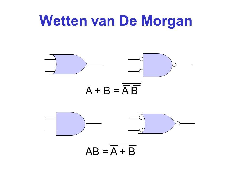 Boolese algebra (1) CommutativiteitAB = BA DistributiviteitA(B+C) = AB+AC Neutraal element1A = A ComplementAA = 0 Nuleigenschap0A = 0 IdempotentieAA = A AssociativiteitA(BC) = (AB)C Dubbele negatieA = A De MorganAB = A + B ConcensusAB + AC + BC = AB + AC AbsorptieA(A+B) = A