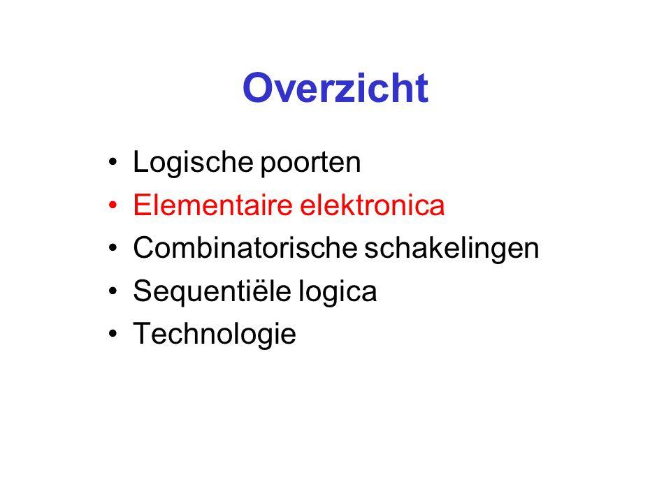 Analoog vs. digitaal t analoog t digitaal