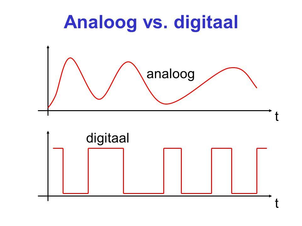 Elementaire elektrische grootheden Eenheid van stroom: Ampere (A) Eenheid van spanning: Volt (V) Eenheid van vermogen: Watt (W) Eenheid van weerstand: Ohm (  )