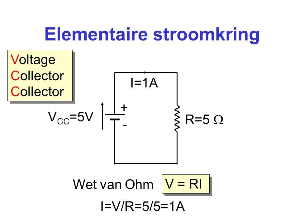 Open keten + - V CC =5V I=0A (R=   ) I=V/R=5/  =0A