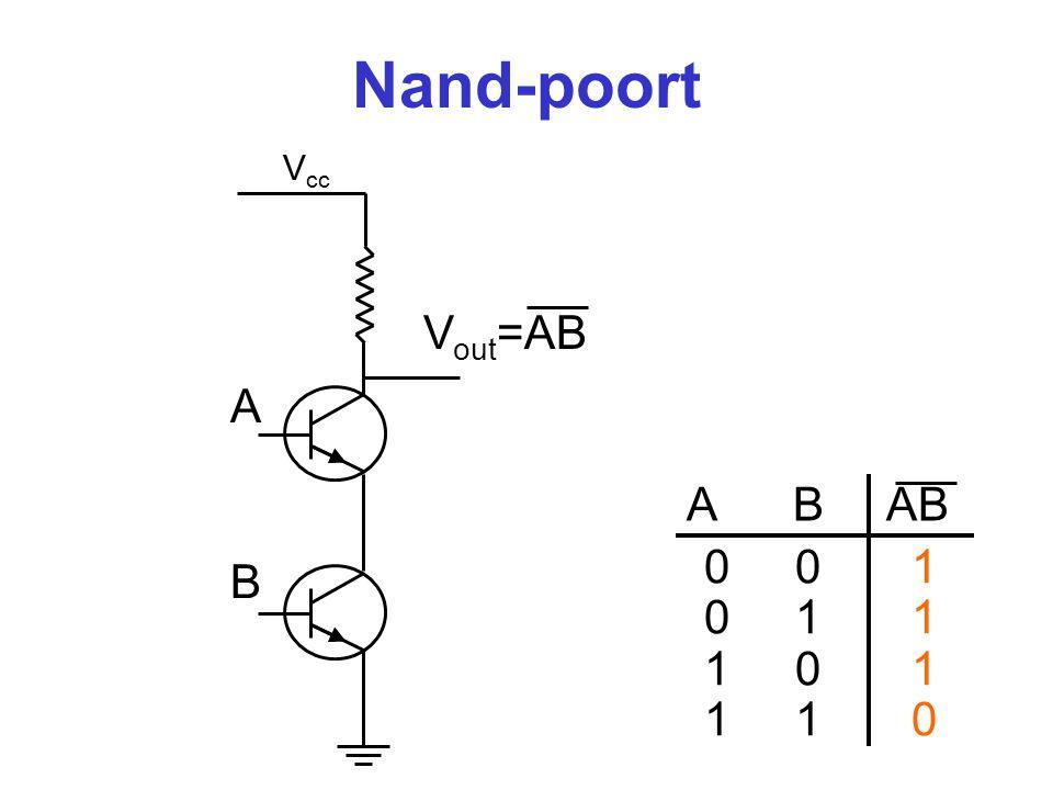 Nor-poort V cc V out =A+B A B A B A+B 0 0 1 0 1 0 1 0 0 1 1 0