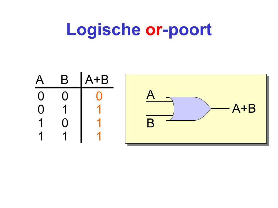 Logische xor-poort A B A  B 0 0 0 0 1 1 1 0 1 1 1 0 A B ABAB