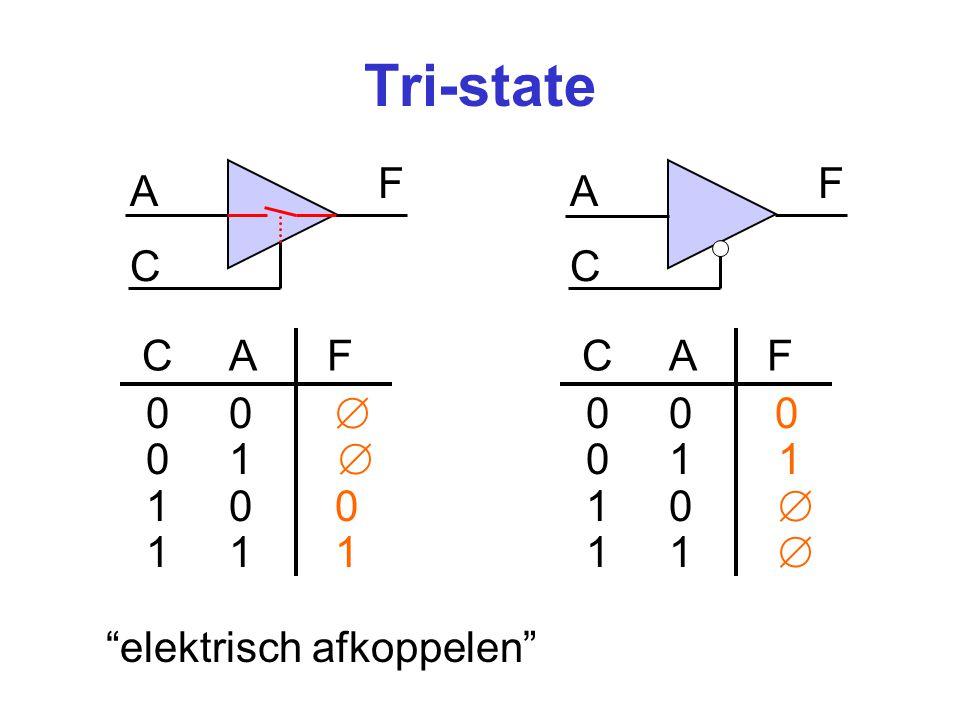 Voorbeeld A C F B Vermijden van kortsluiting!