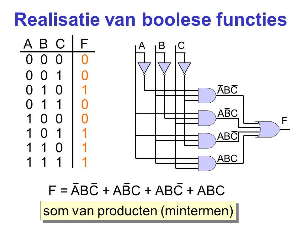 Realisatie van boolese functies A B C F 0 0 0 0 1 0 0 1 0 1 1 0 1 0 0 0 1 0 1 1 1 1 0 1 1 1 product van sommen (maxtermen) F' = ABC + ABC + ABC + ABC F = ABC + ABC + ABC + ABC De Morgan F = (ABC)(ABC)(ABC)(ABC) De Morgan & dubbele negatie F = (A+B+C)(A+B+C)(A+B+C)(A+B+C)
