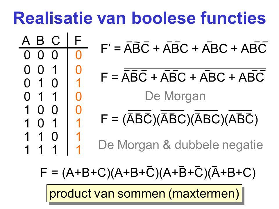 Realisatie van boolese functies A B C F 0 0 0 0 1 0 0 1 0 1 1 0 1 0 0 0 1 0 1 1 1 1 0 1 1 1 F = (A+B+C)(A+B+C)(A+B+C)(A+B+C) A+B+C ABC F product van sommen (maxtermen)