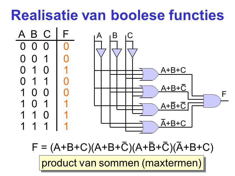 Minimalisatie Een realisatie als som van producten of product van sommen is vaak niet optimaal.