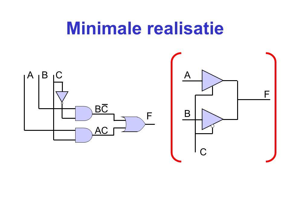 Complexiteit van realisatie Aantal poortjes: 8 (4) Aantal inputs: 19 (7) Maximale fan-out: 4 (2) Maximale fan-in: 4 (2) … Fan out Fan in