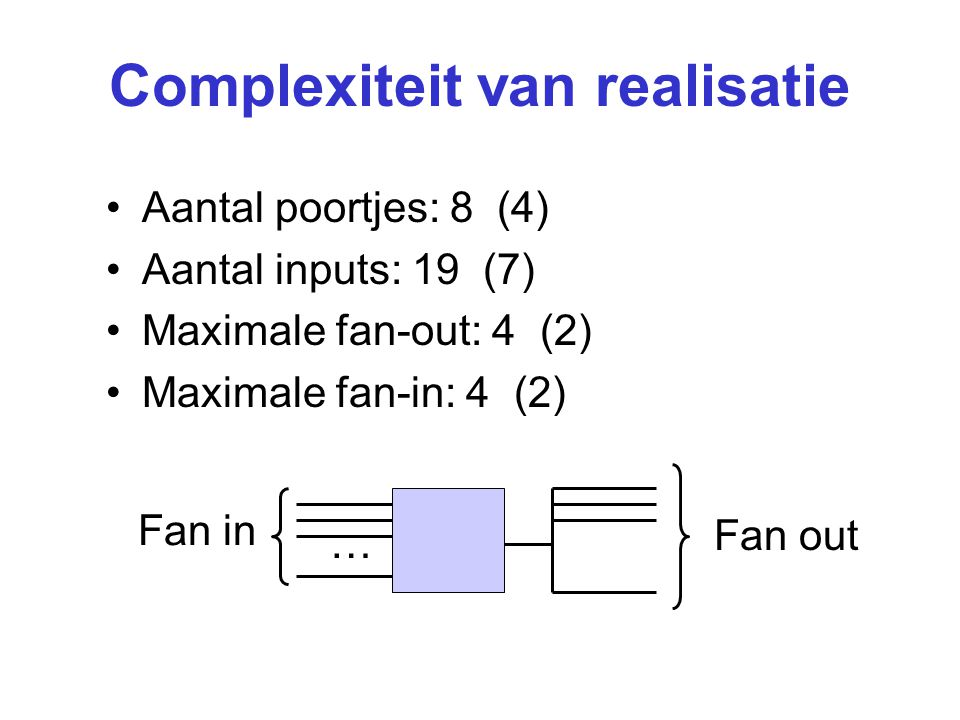 Complexiteit van realisatie Aantal poortjes: 8 (4) Aantal inputs: 19 (7) Maximale fan-out: 4 (2) Maximale fan-in: 4 (2) … Fan out Fan in