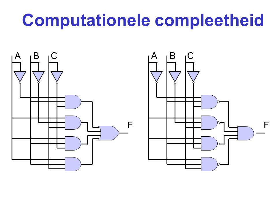 Digitale componenten Multiplexer Demultiplexer Decoder Prioriteitsencoder