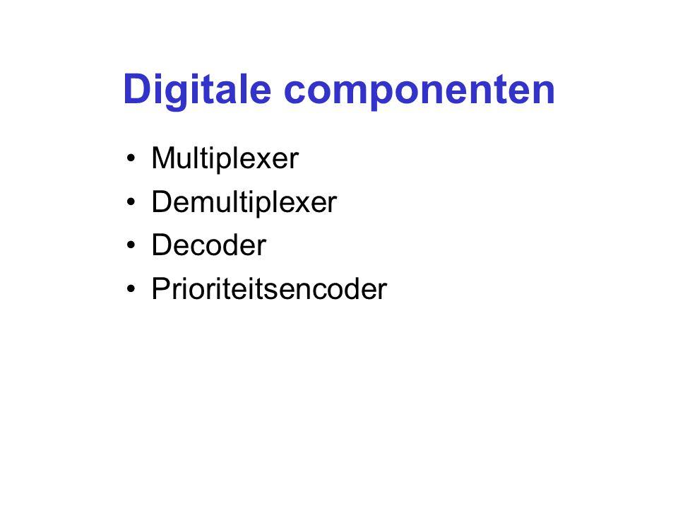 Multiplexer D0D0 D1D1 D2D2 D3D3 AB F A B F 0 0 D 0 0 1 D 1 1 0 D 2 1 1 D 3