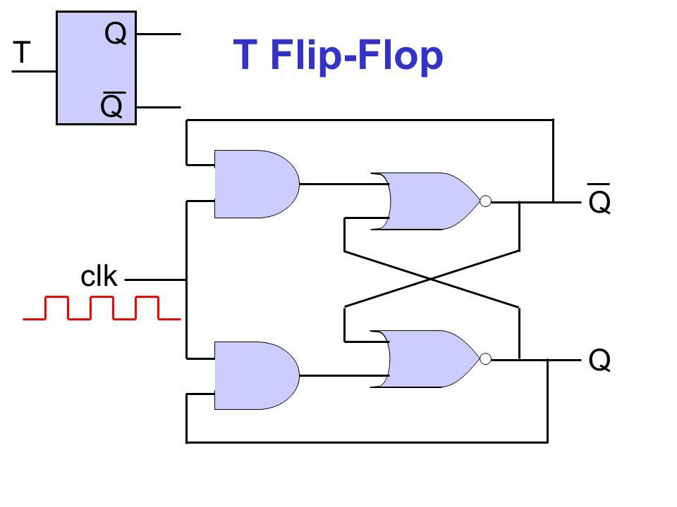 Overzicht Logische poorten Elementaire elektronica Combinatorische schakelingen Sequentiële logica Technologie