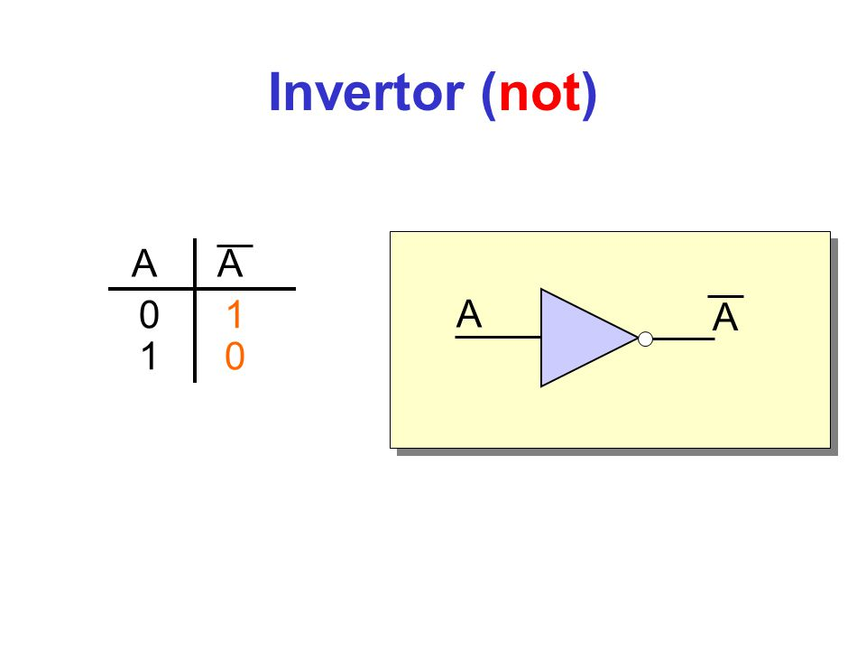 Invertor (not) A A A 0 1 1 0