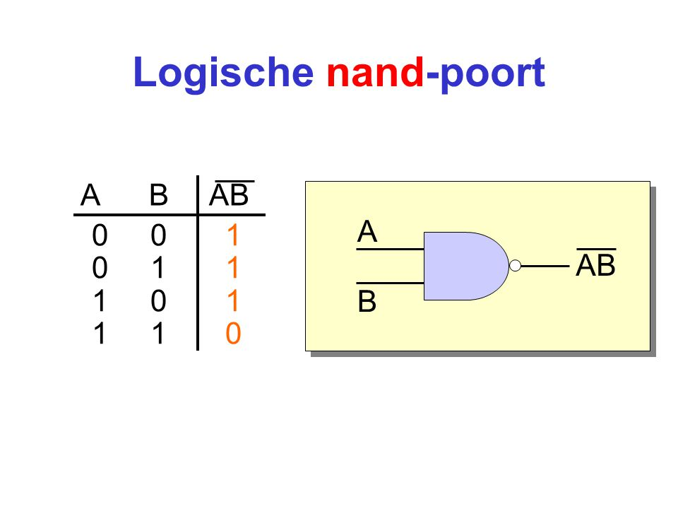 Logische nor-poort A B A+B 0 0 1 0 1 0 1 0 0 1 1 0 A B A+B