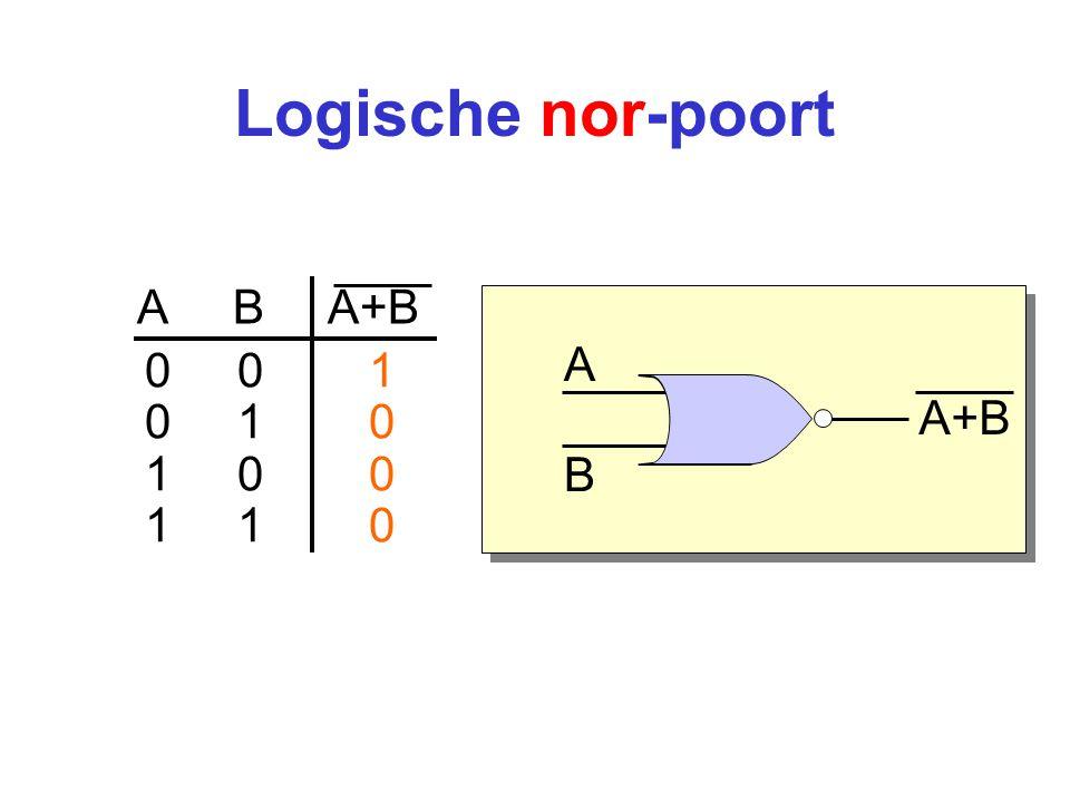 Logische xnor-poort A B A  B 0 0 1 0 1 0 1 0 0 1 1 1 A B ABAB