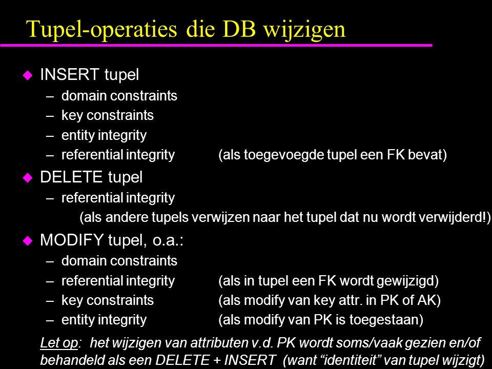 Tupel-operaties die DB wijzigen u INSERT tupel –domain constraints –key constraints –entity integrity –referential integrity(als toegevoegde tupel een FK bevat) u DELETE tupel –referential integrity (als andere tupels verwijzen naar het tupel dat nu wordt verwijderd!) u MODIFY tupel, o.a.: –domain constraints –referential integrity(als in tupel een FK wordt gewijzigd) –key constraints(als modify van key attr.