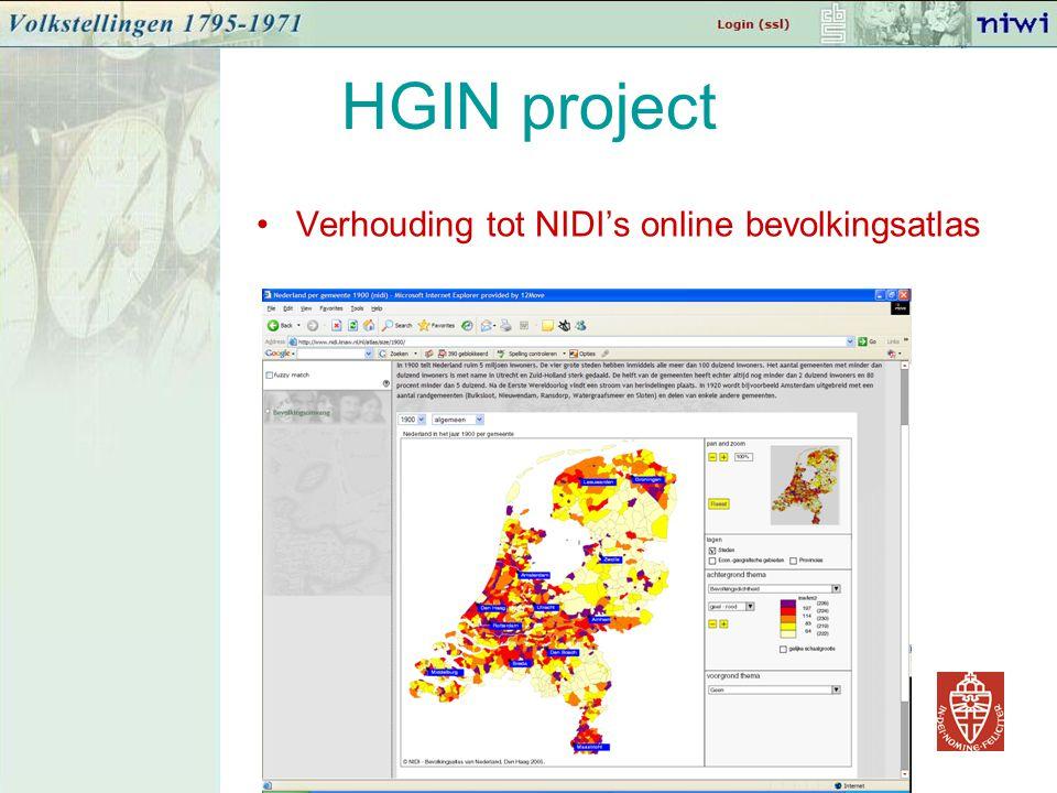 HGIN project Verhouding tot NIDI's online bevolkingsatlas